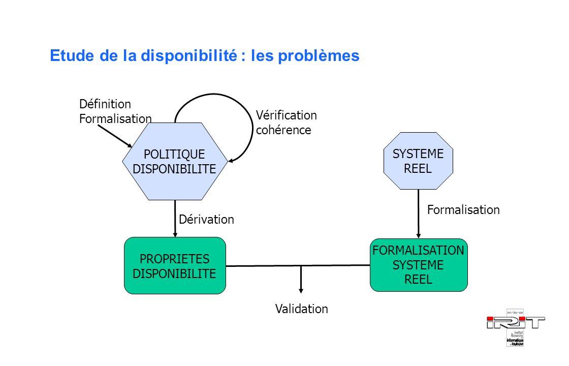 Etude de la disponibilité : les problèmes
