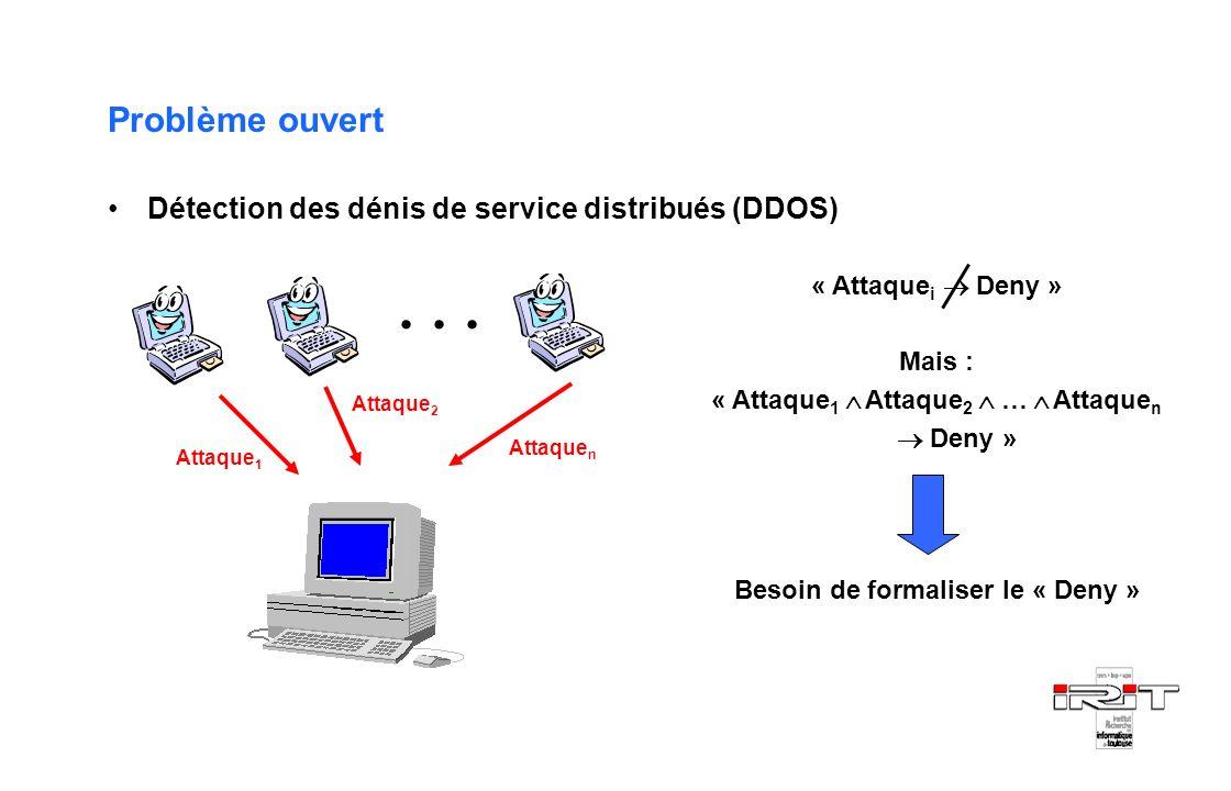 « Attaque1  Attaque2  …  Attaquen Besoin de formaliser le « Deny »