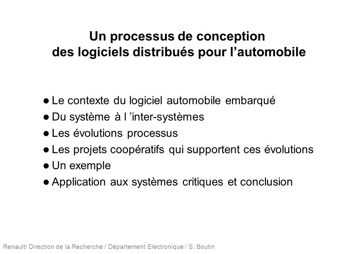 Un processus de conception des logiciels distribués pour l'automobile