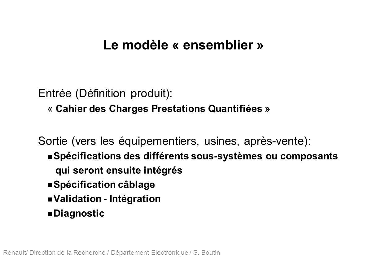 Le modèle « ensemblier »