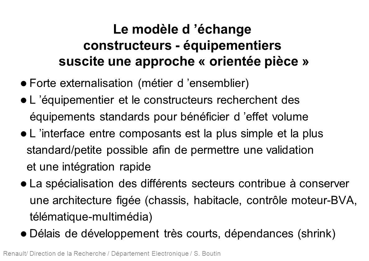 Le modèle d 'échange constructeurs - équipementiers suscite une approche « orientée pièce »