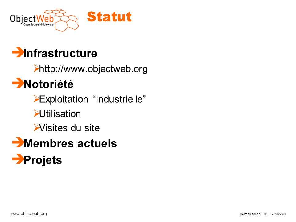 Statut Infrastructure Notoriété Membres actuels Projets