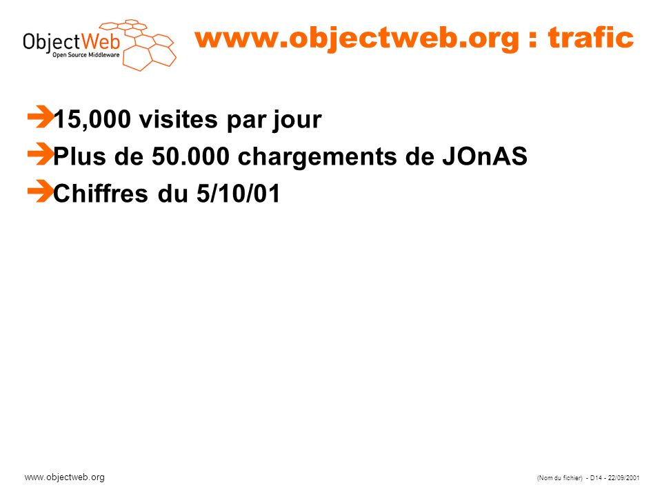 www.objectweb.org : trafic