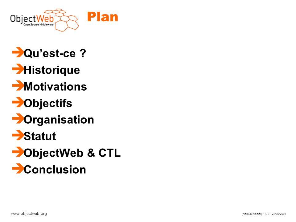 Plan Qu'est-ce Historique Motivations Objectifs Organisation Statut