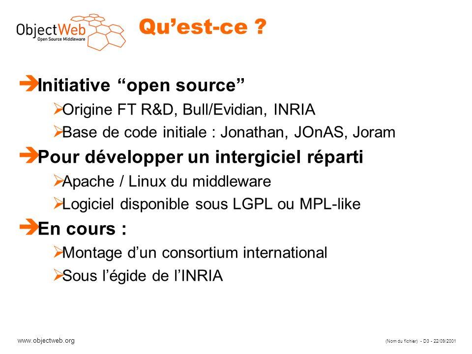 Qu'est-ce Initiative open source