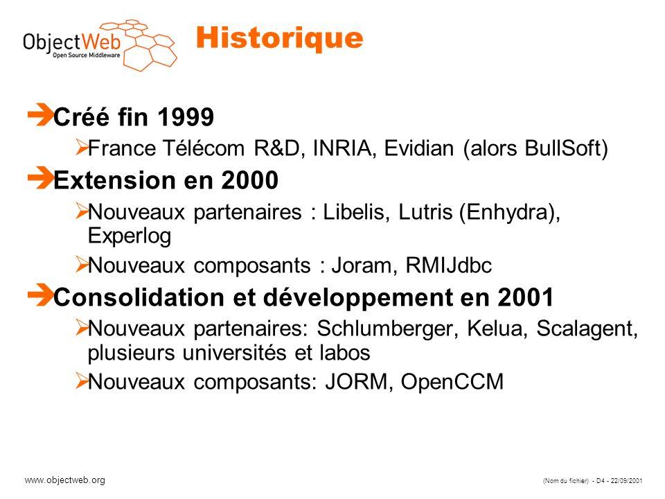 Historique Créé fin 1999 Extension en 2000