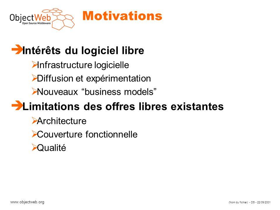 Motivations Intérêts du logiciel libre