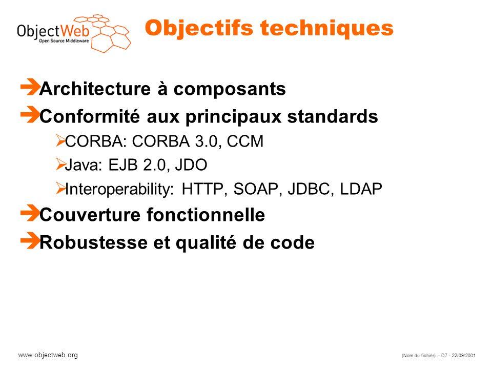 Objectifs techniques Architecture à composants