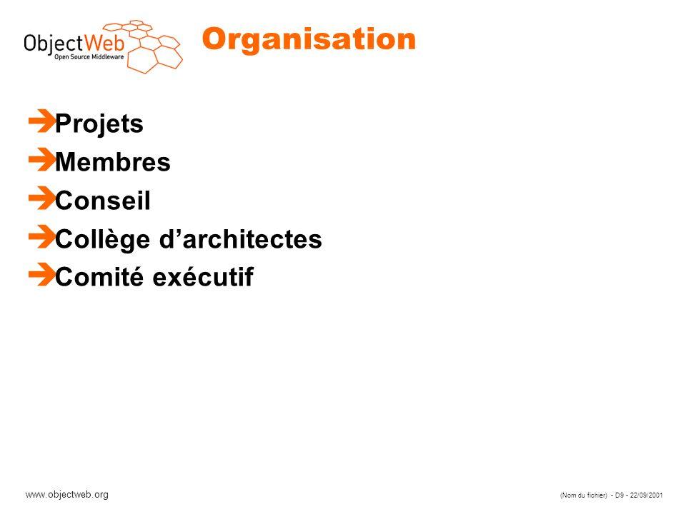Organisation Projets Membres Conseil Collège d'architectes