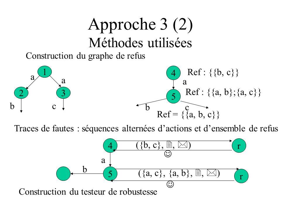 Approche 3 (2) Méthodes utilisées