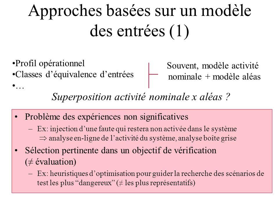 Approches basées sur un modèle des entrées (1)