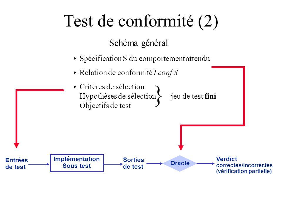 } Test de conformité (2) Schéma général