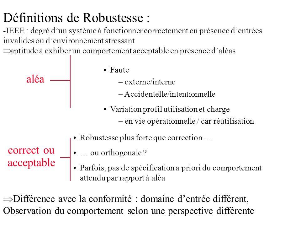 Définitions de Robustesse :