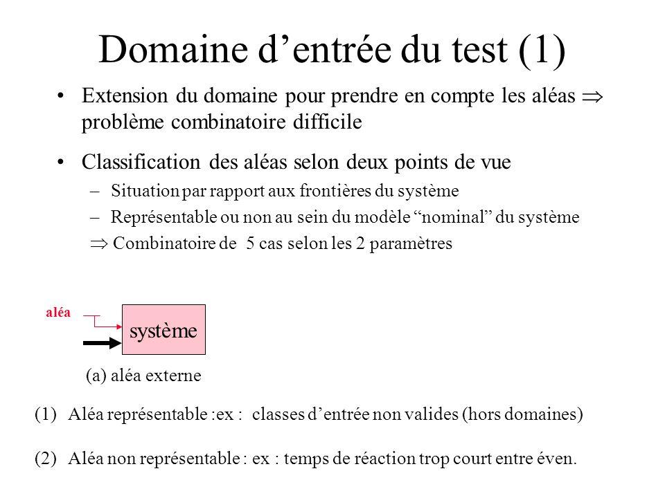 Domaine d'entrée du test (1)