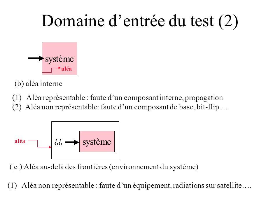 Domaine d'entrée du test (2)