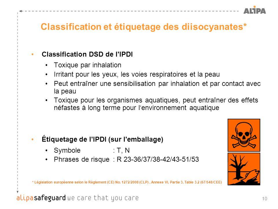 Classification et étiquetage des diisocyanates*