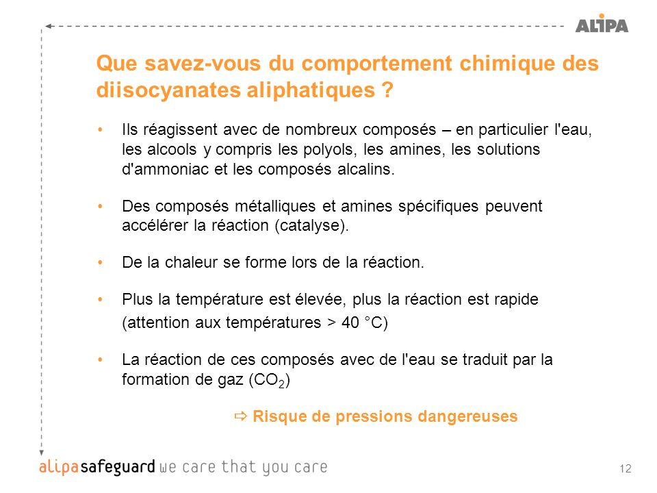 Que savez-vous du comportement chimique des diisocyanates aliphatiques
