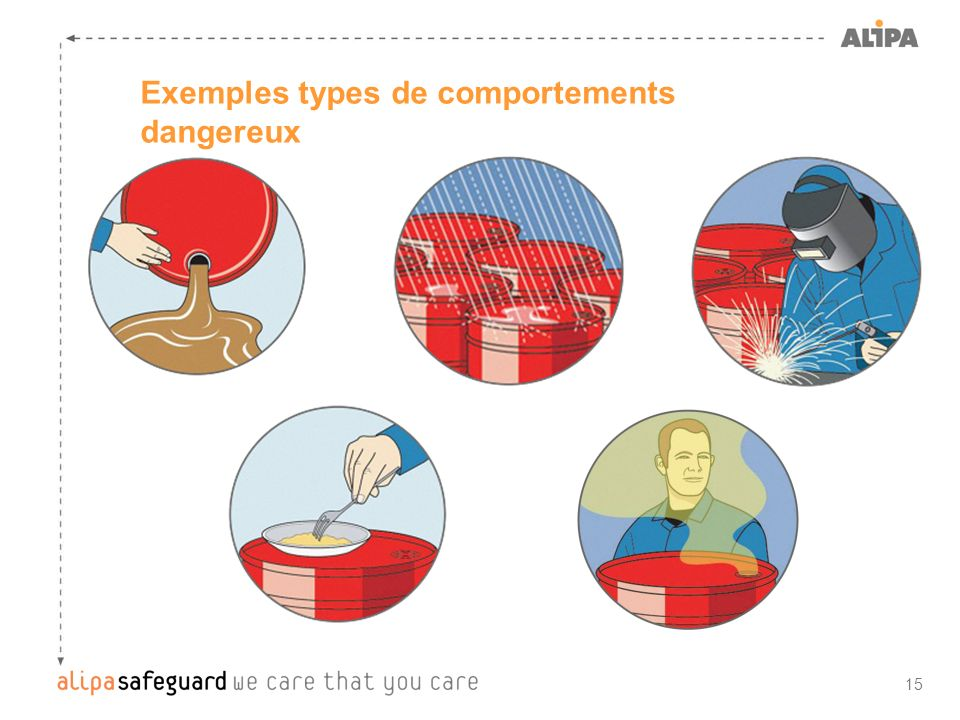 Exemples types de comportements dangereux