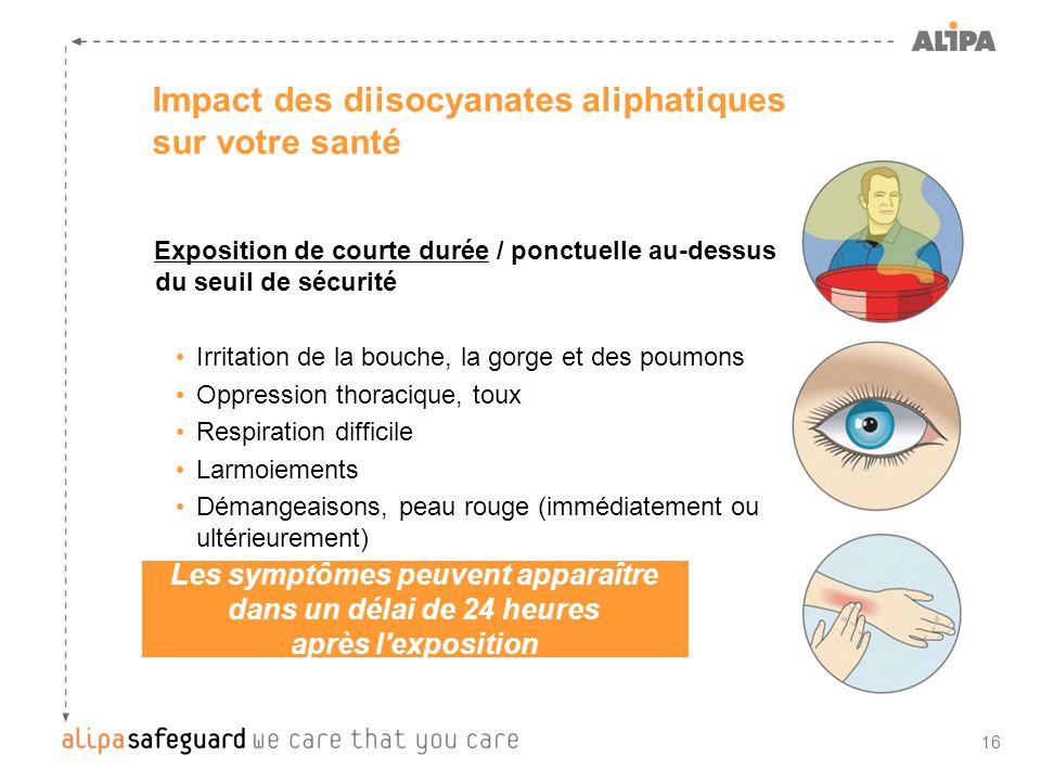 Impact des diisocyanates aliphatiques sur votre santé