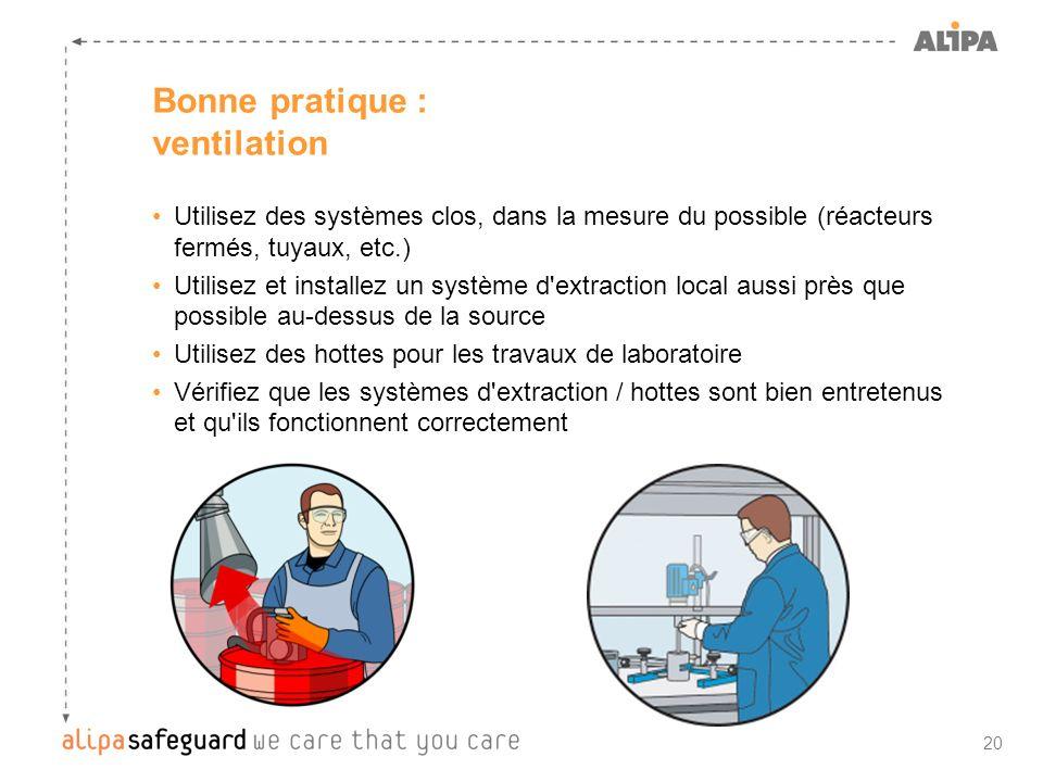 Bonne pratique : ventilation