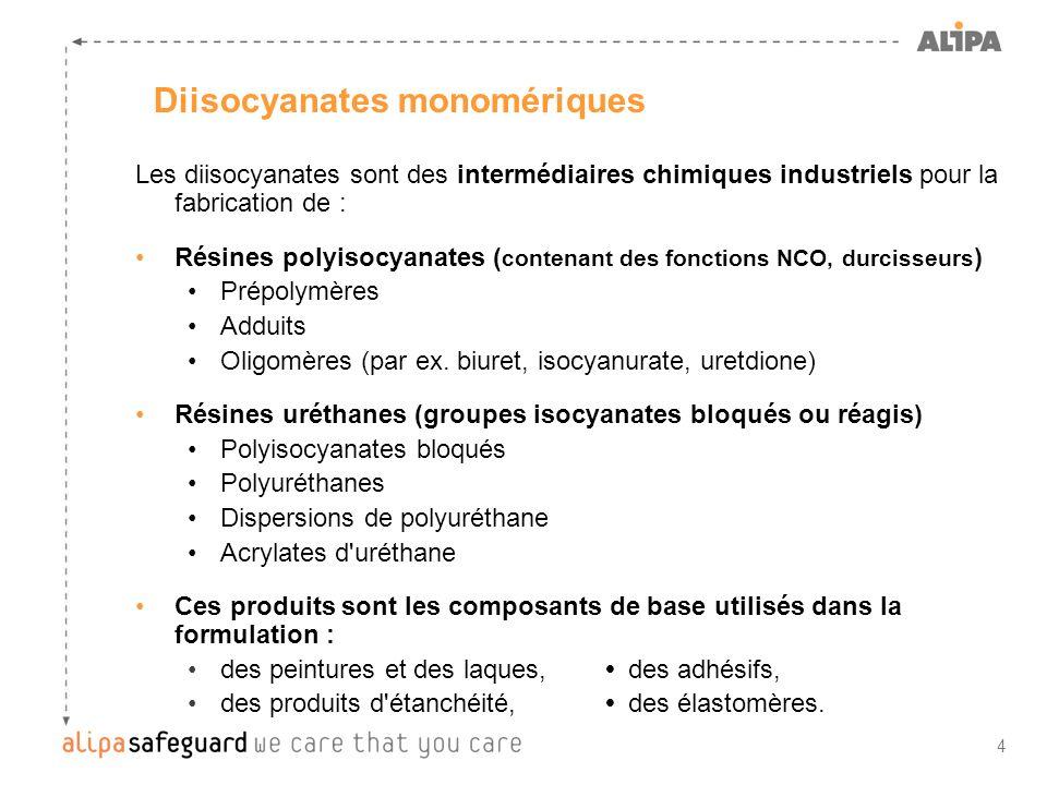 Diisocyanates monomériques