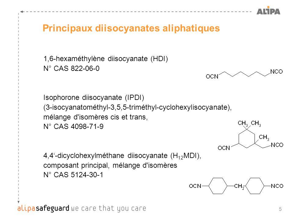 Principaux diisocyanates aliphatiques