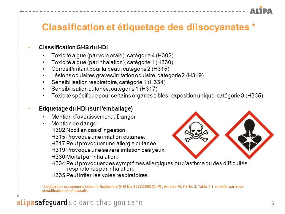 Classification et étiquetage des diisocyanates *