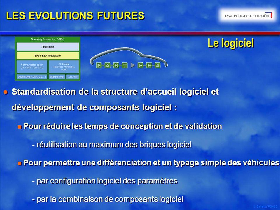 Le logiciel LES EVOLUTIONS FUTURES