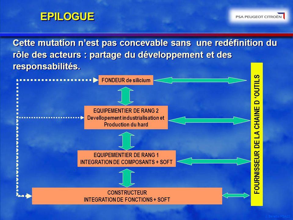 EPILOGUECette mutation n'est pas concevable sans une redéfinition du rôle des acteurs : partage du développement et des responsabilités.