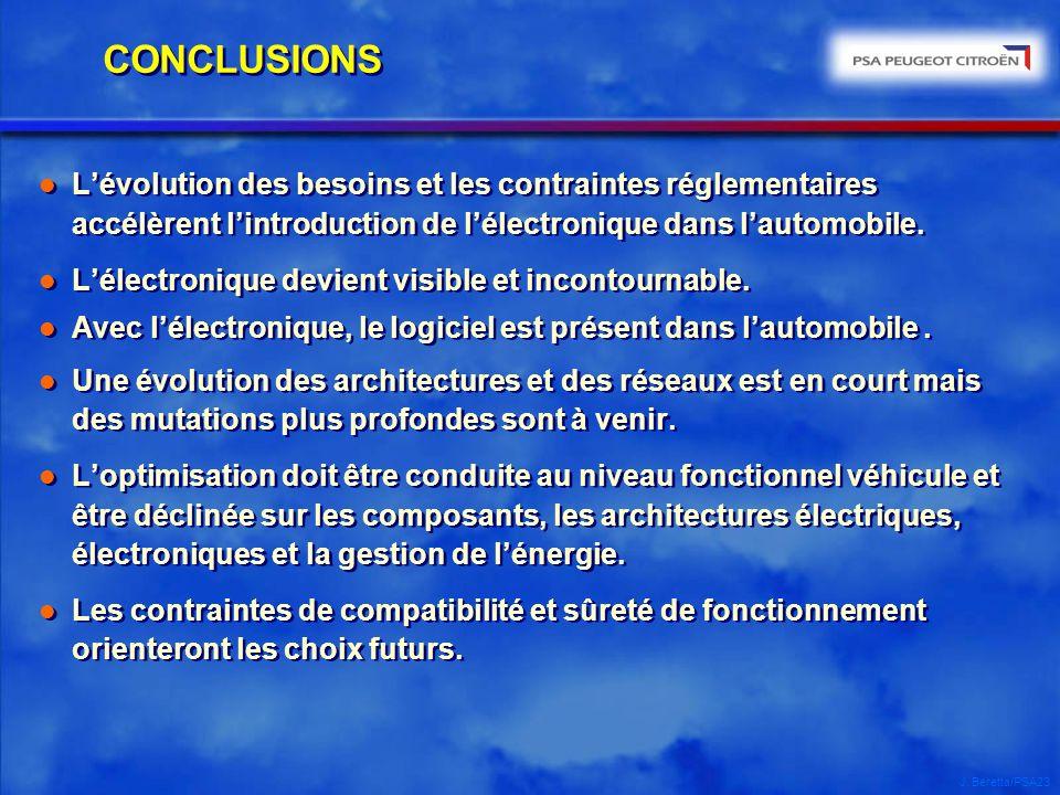 CONCLUSIONS L'évolution des besoins et les contraintes réglementaires accélèrent l'introduction de l'électronique dans l'automobile.