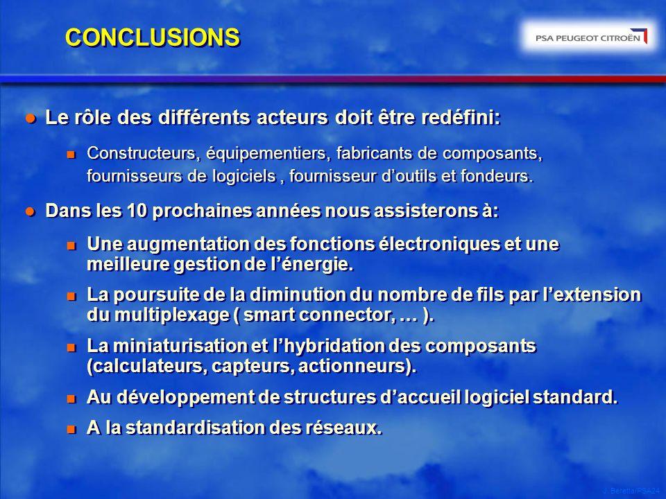 CONCLUSIONS Le rôle des différents acteurs doit être redéfini: