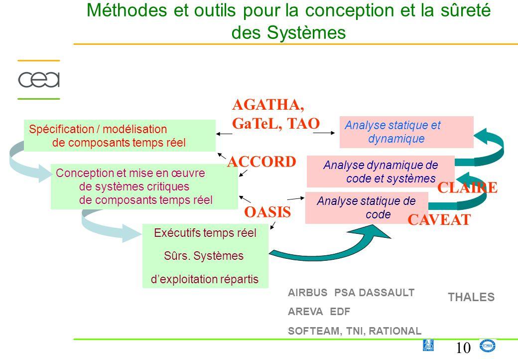 Méthodes et outils pour la conception et la sûreté des Systèmes