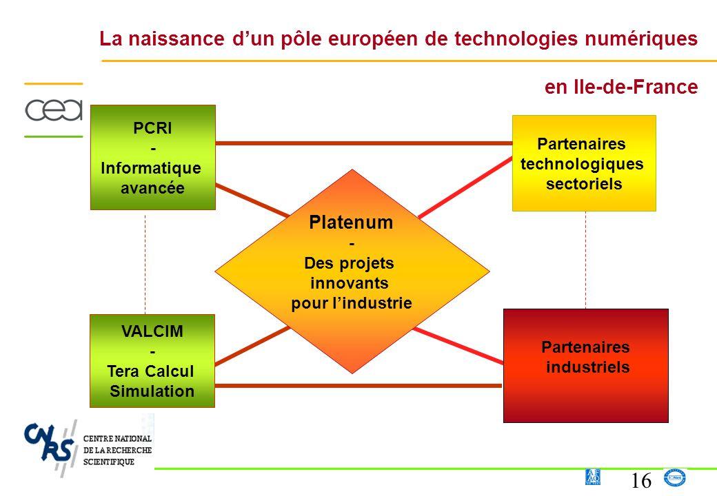 Partenaires industriels Partenaires technologiques sectoriels