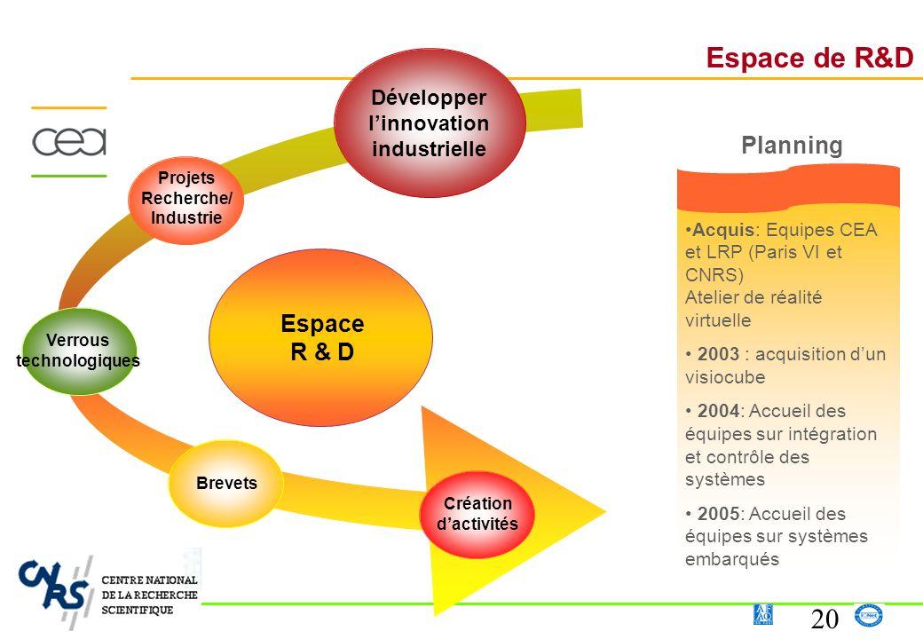 Espace de R&D Planning Espace R & D