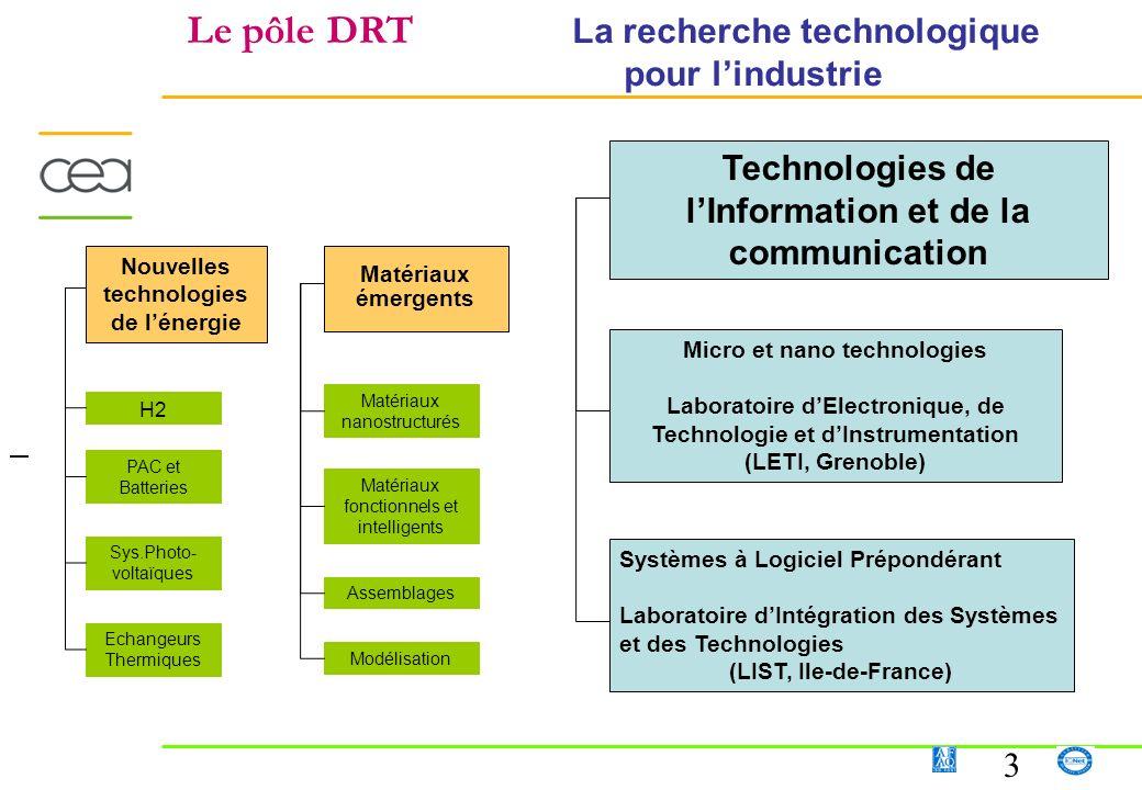 La recherche technologique pour l'industrie