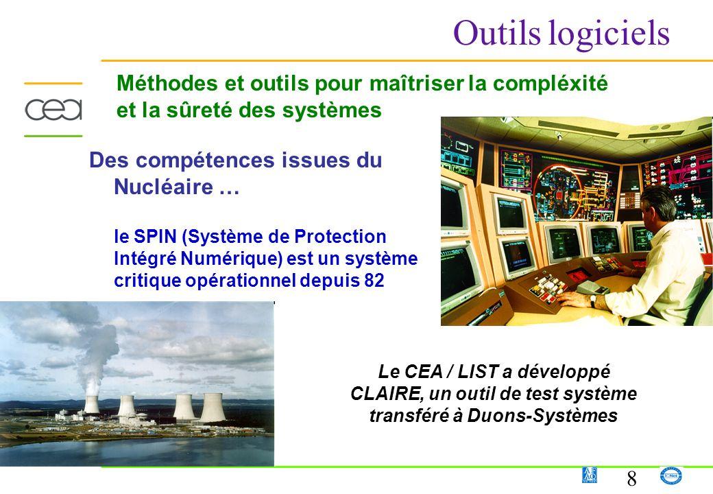 Outils logiciels Méthodes et outils pour maîtriser la compléxité et la sûreté des systèmes.