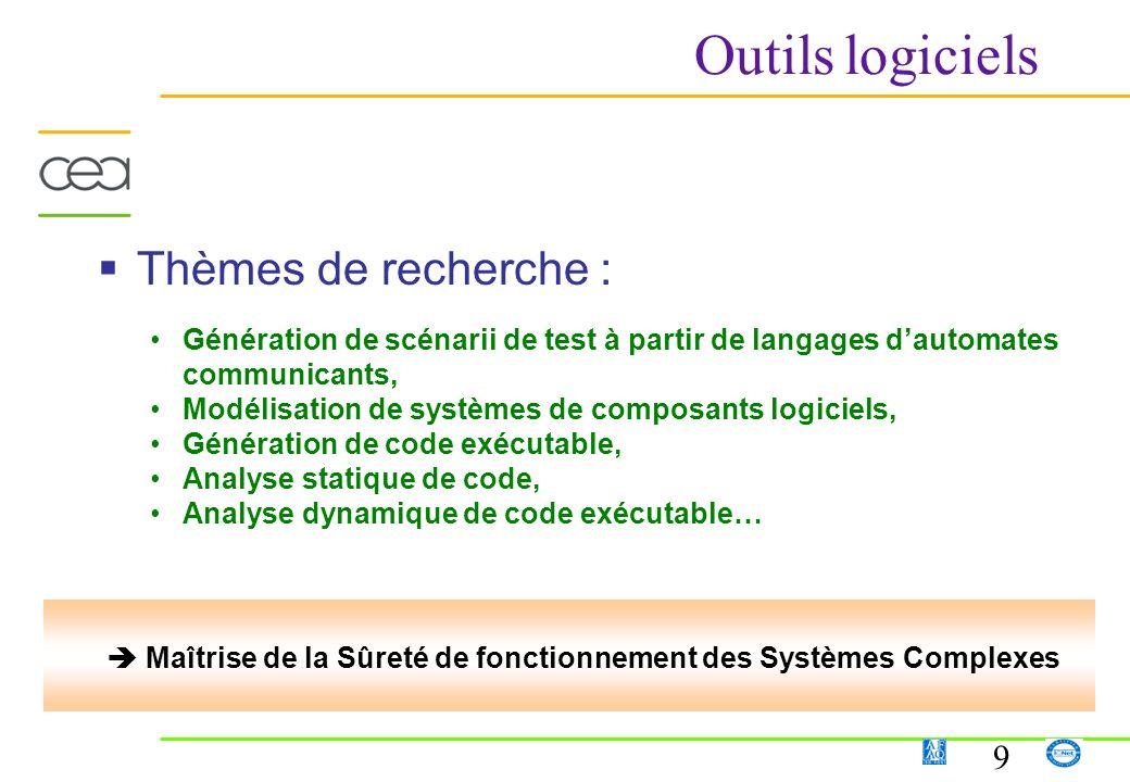 Outils logiciels Thèmes de recherche :
