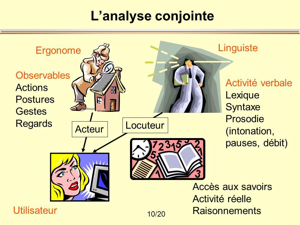 L'analyse conjointe Linguiste Ergonome Observables Actions