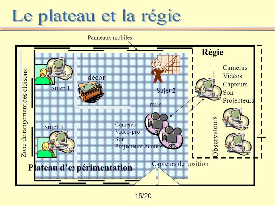 Le plateau et la régie Régie Plateau d'expérimentation décor