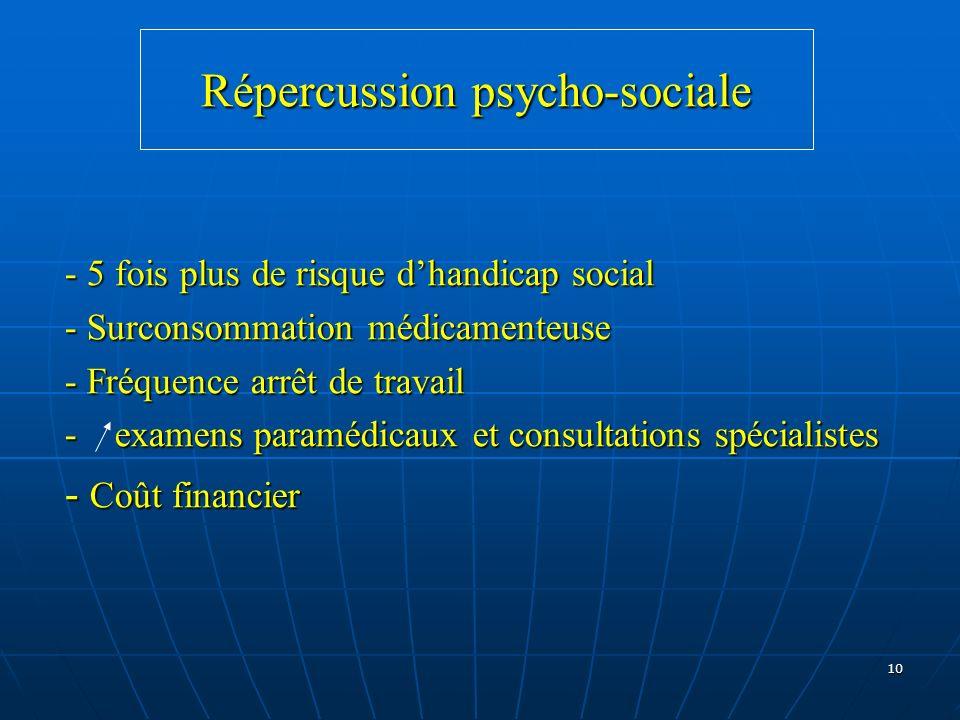 Répercussion psycho-sociale