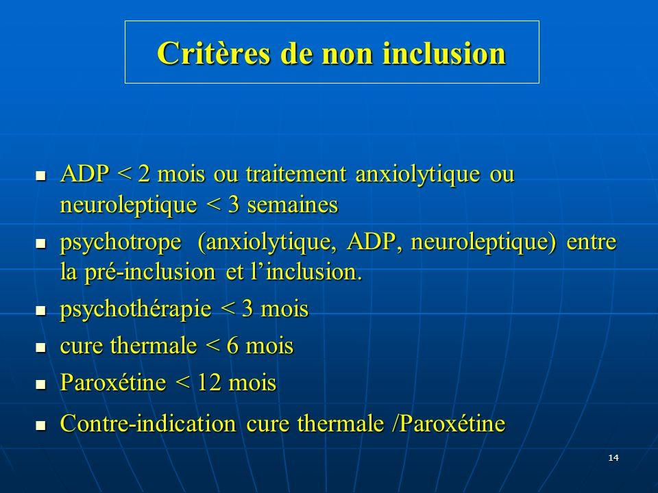 Critères de non inclusion