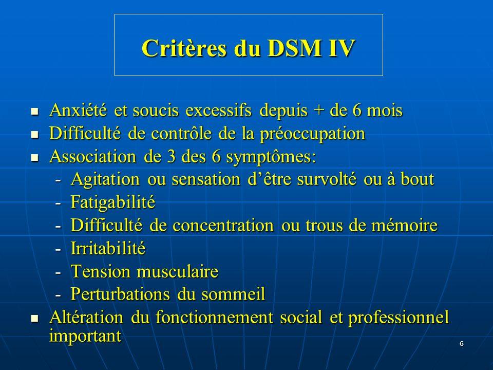 Critères du DSM IV Anxiété et soucis excessifs depuis + de 6 mois