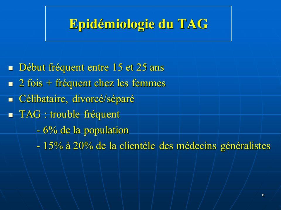 Epidémiologie du TAG Début fréquent entre 15 et 25 ans
