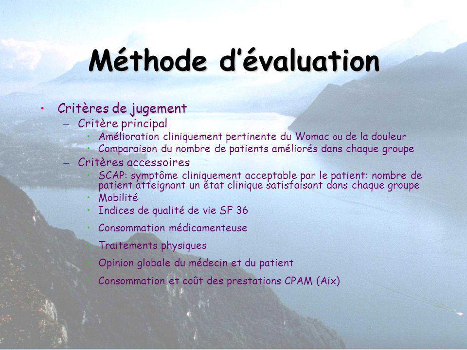 Méthode d'évaluation Critères de jugement Critère principal