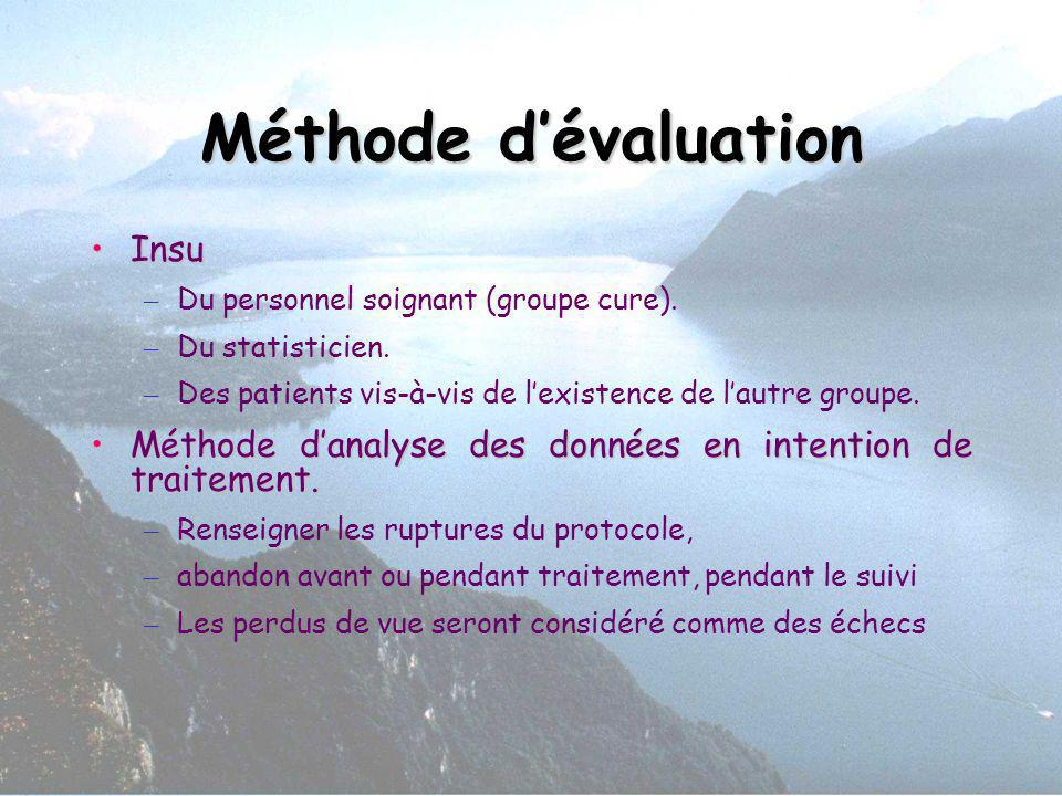 Méthode d'évaluation Insu