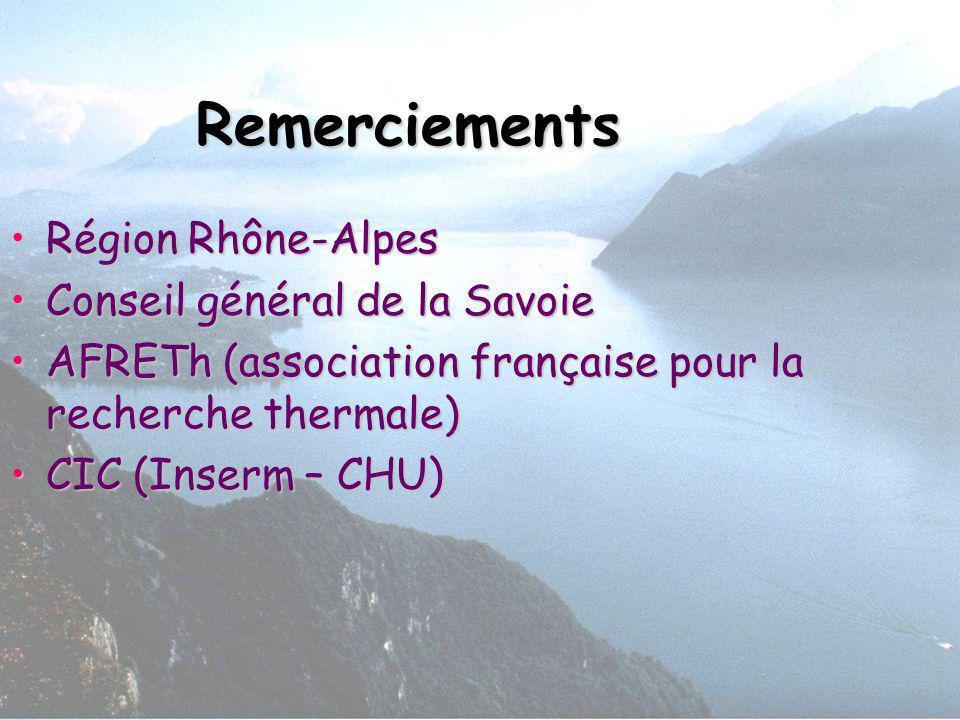 Remerciements Région Rhône-Alpes Conseil général de la Savoie