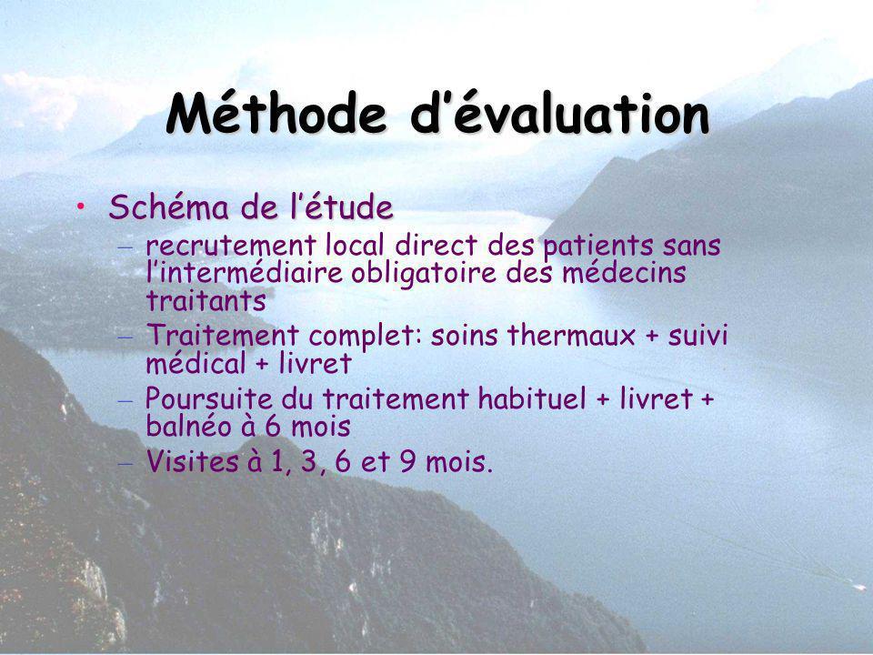 Méthode d'évaluation Schéma de l'étude