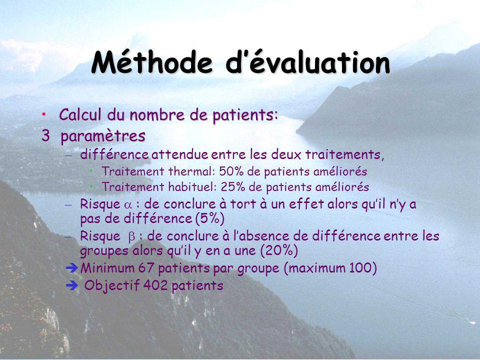 Méthode d'évaluation Calcul du nombre de patients: 3 paramètres