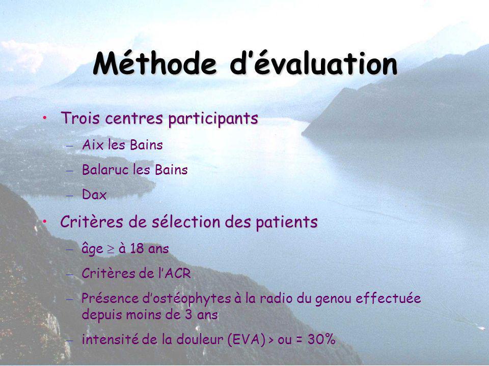 Méthode d'évaluation Trois centres participants