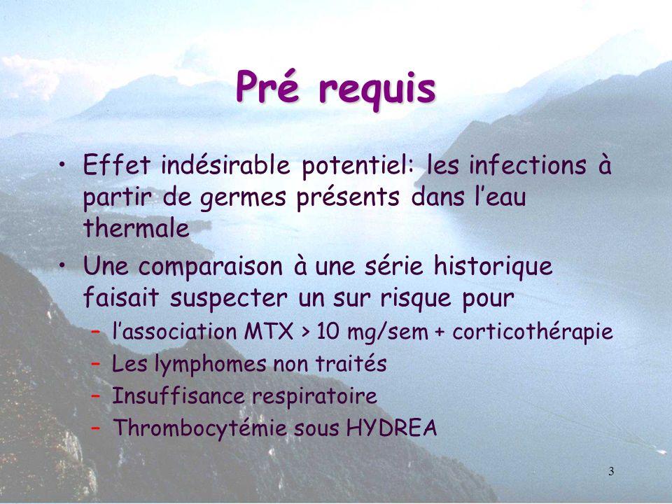 Pré requis Effet indésirable potentiel: les infections à partir de germes présents dans l'eau thermale.